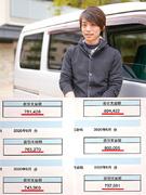 軽貨物のドライバー≪配送単価UPあり&平均日当3万円/最速就業/正社員登用有/加盟金、違約金不要≫1