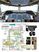 訓練用教材ソフトのエンジニア(防衛・航空・宇宙に関わる仕事です!)1