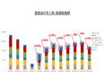 『串カツ田中』のエリアマネージャー候補 ★年121日休み|新店続々オープン|内定までオンライン選考!3