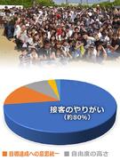 店長候補(未経験でも月給27万円以上)◎独立支援制度で長期キャリアをサポート!1