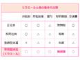 未経験から始める事務 ★土日祝休み/年間休日125日/賞与あり!3