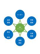 半導体装置のオペレーター ◎キャリアアップが可能な環境!★年間休日121日!月収28万円以上可能!1