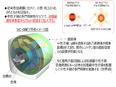 品質保証責任者(「放射線治療装置」を製品化するための許認可取得から担当)2
